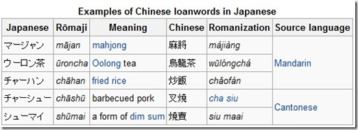About Japanese Katakana | Japanese Name Generator