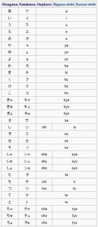 Y m d  g japanese name generator